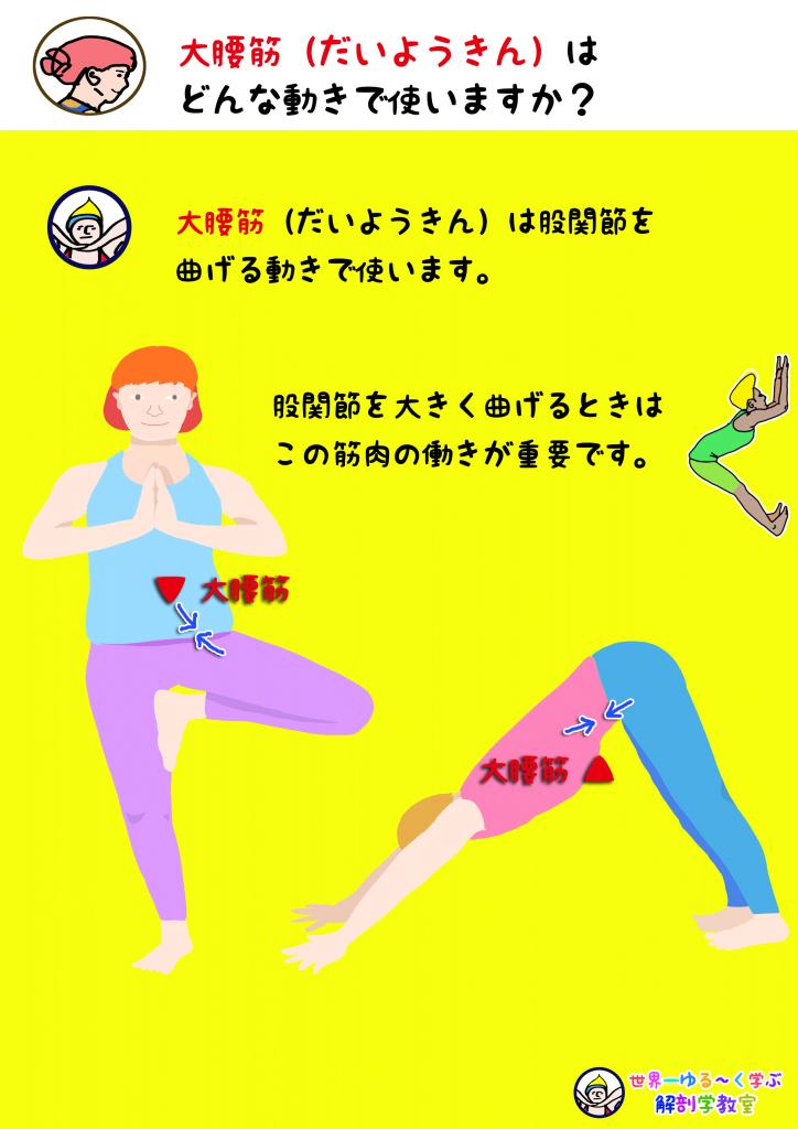 大腰筋を使う動き