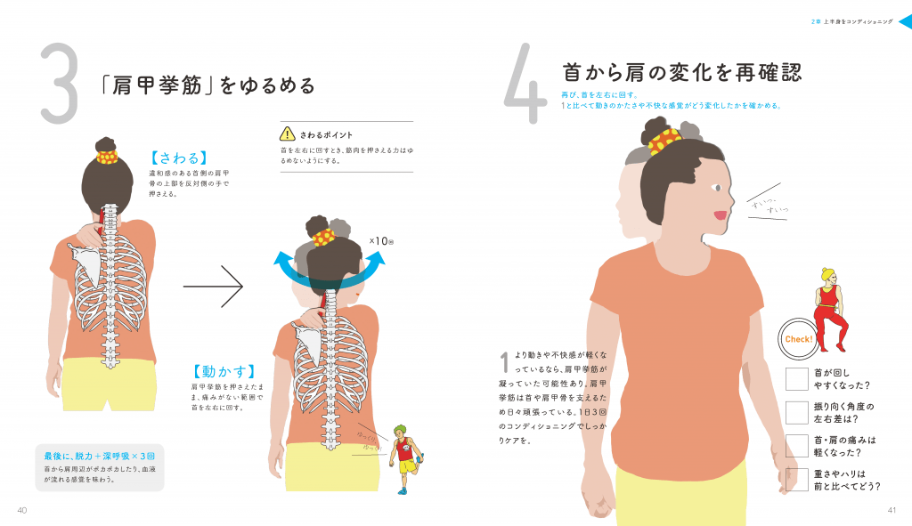 解剖学的コンディショニング